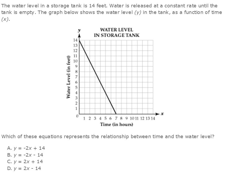 Math 305 Mrs Wallaces Classroom – Constant Rate of Change Worksheet